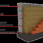 Чем и как утеплить будущий дом из керамзитобетонных блоко